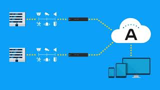 Introducing Arcules-XProtect Hybrid VMS